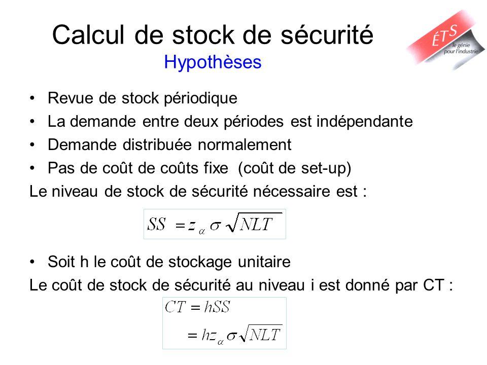 Calcul de stock de sécurité Hypothèses