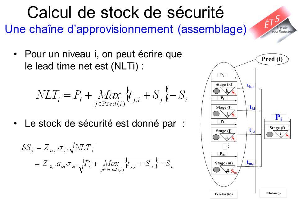 Calcul de stock de sécurité Une chaîne d'approvisionnement (assemblage)