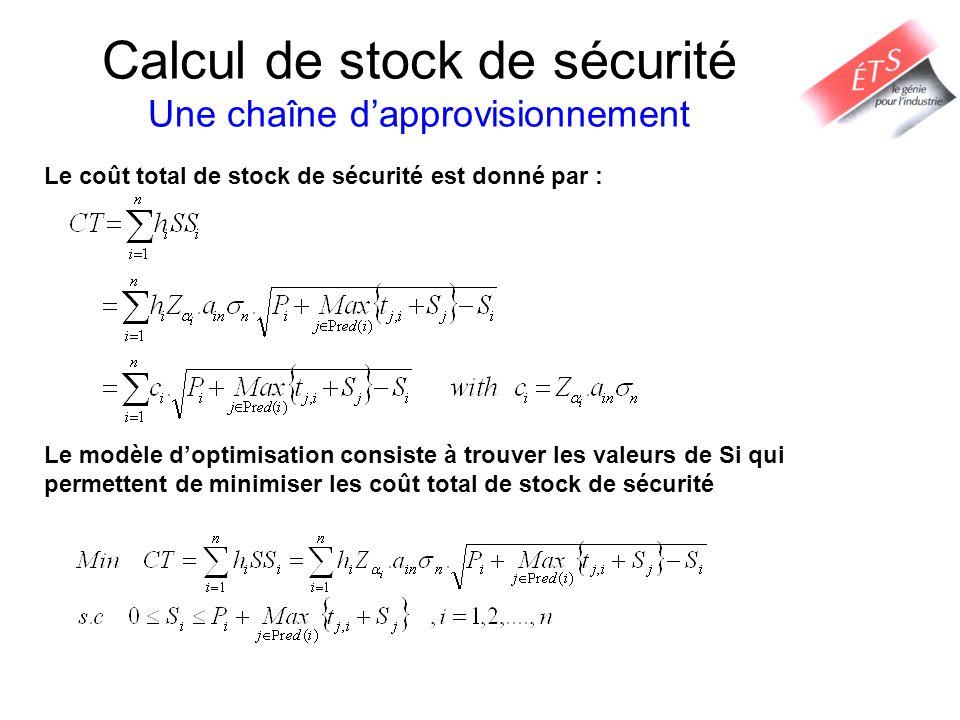 Calcul de stock de sécurité Une chaîne d'approvisionnement