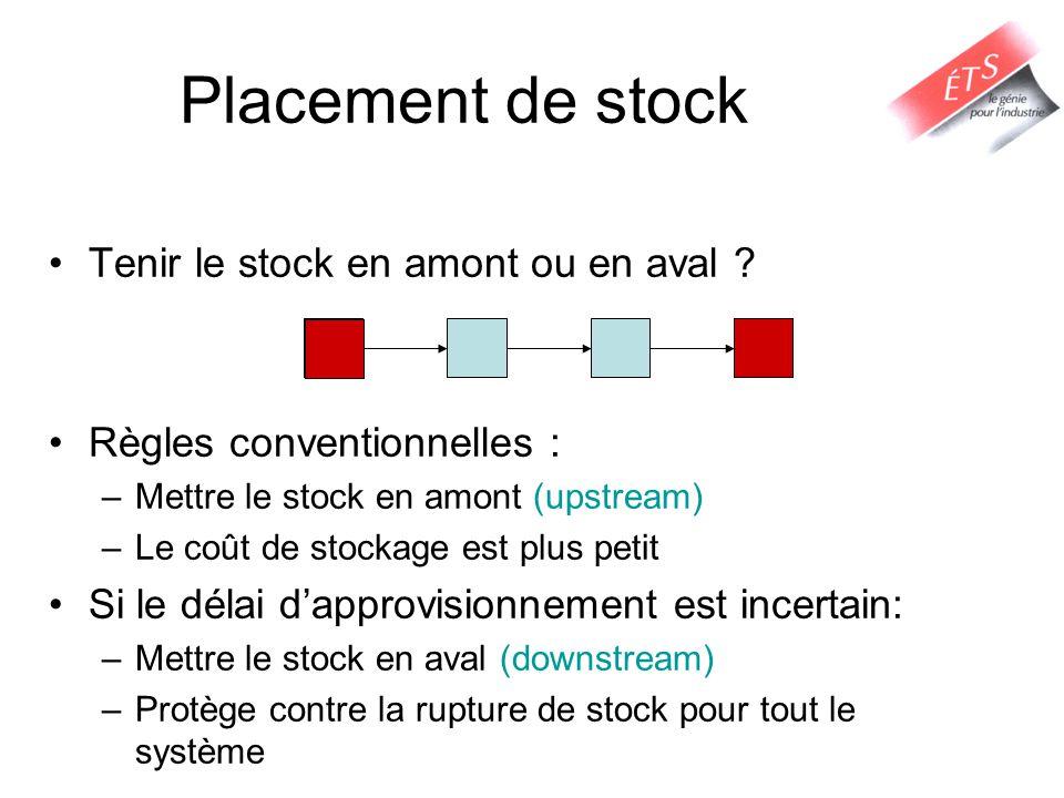 Placement de stock Tenir le stock en amont ou en aval