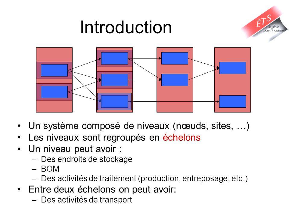 Introduction Un système composé de niveaux (nœuds, sites, …)