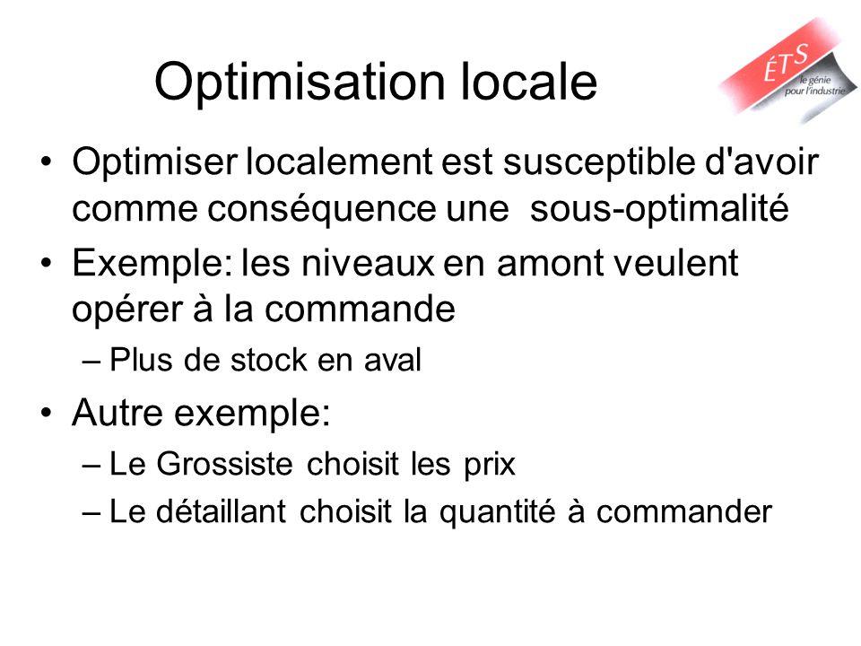 Optimisation locale Optimiser localement est susceptible d avoir comme conséquence une sous-optimalité.