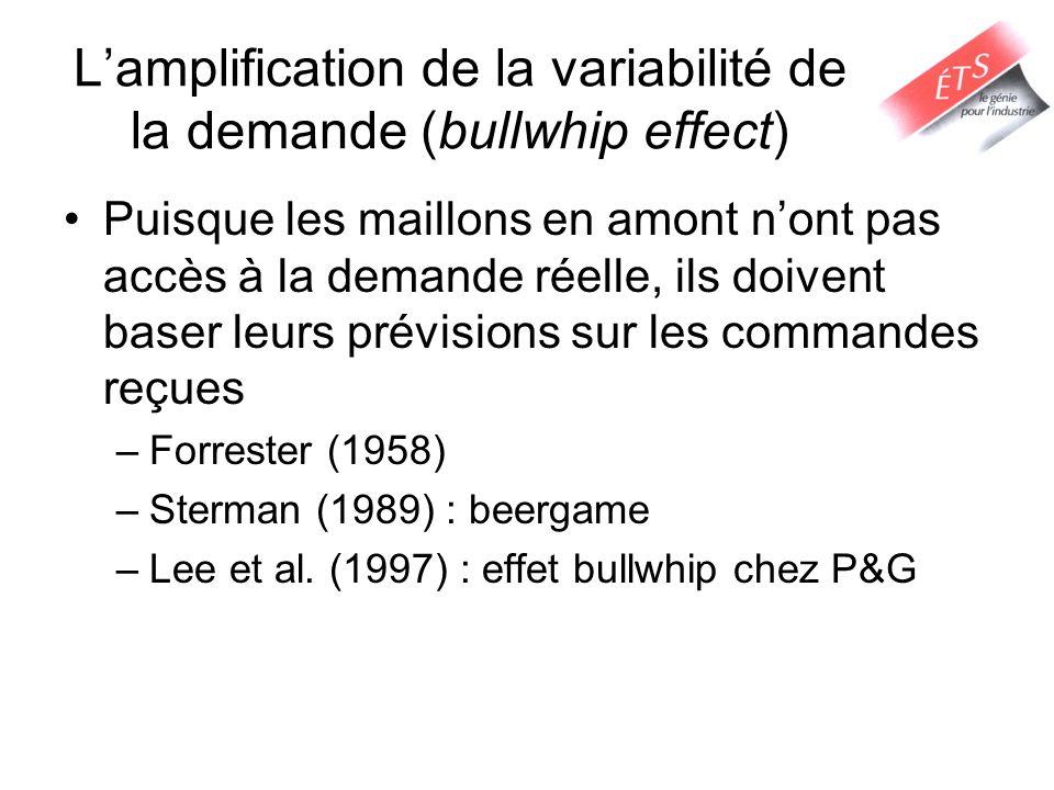 L'amplification de la variabilité de la demande (bullwhip effect)