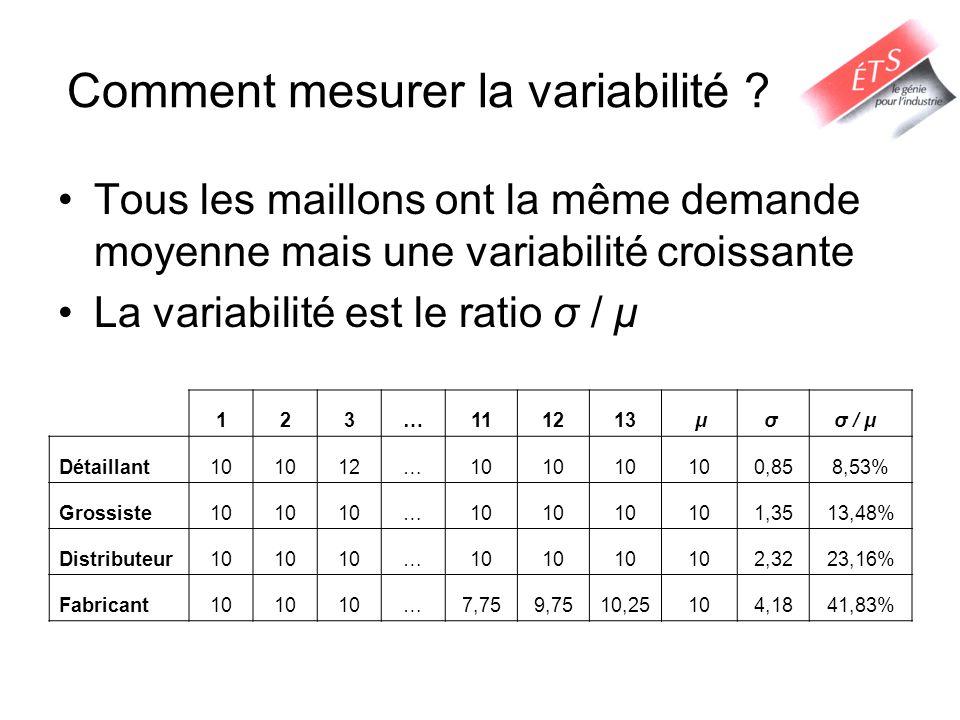 Comment mesurer la variabilité