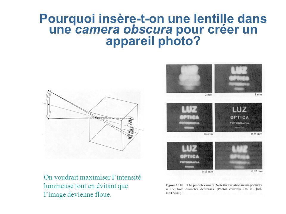 Pourquoi insère-t-on une lentille dans une camera obscura pour créer un appareil photo