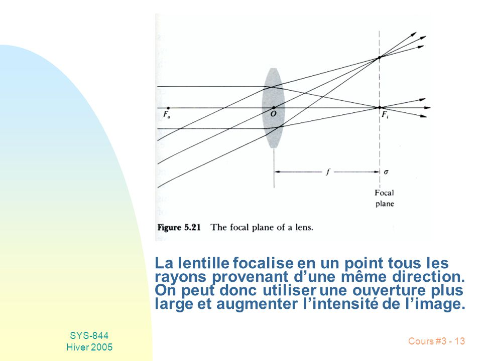 La lentille focalise en un point tous les rayons provenant d'une même direction.