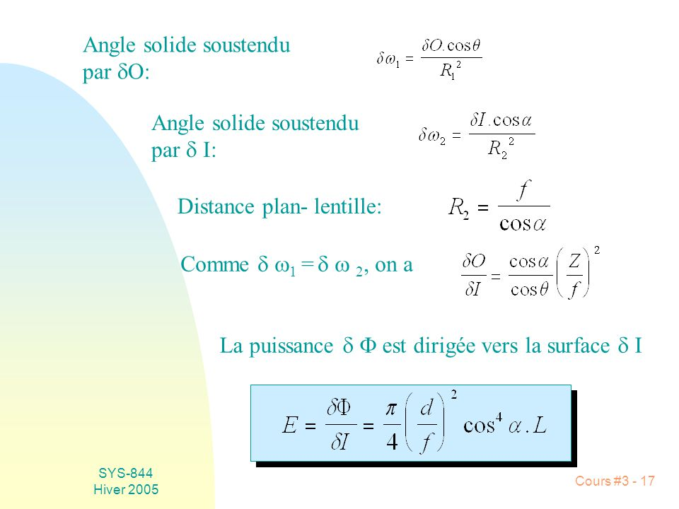 Angle solide soustendu par O: