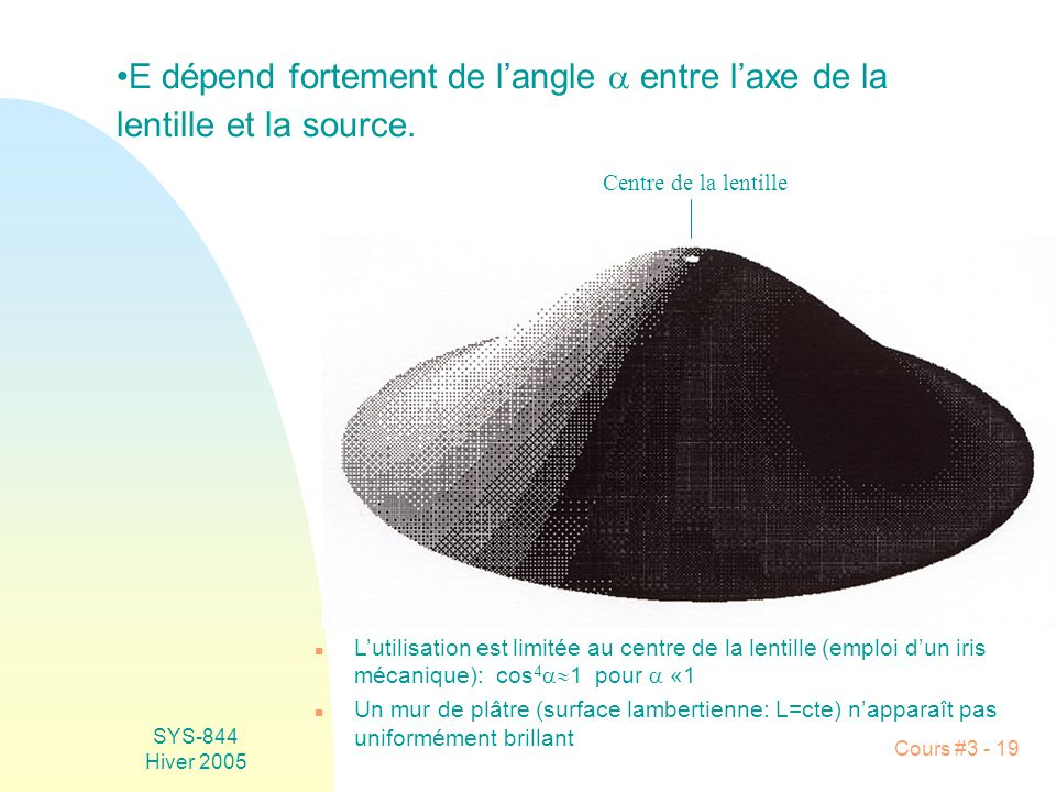 E dépend fortement de l'angle  entre l'axe de la lentille et la source.