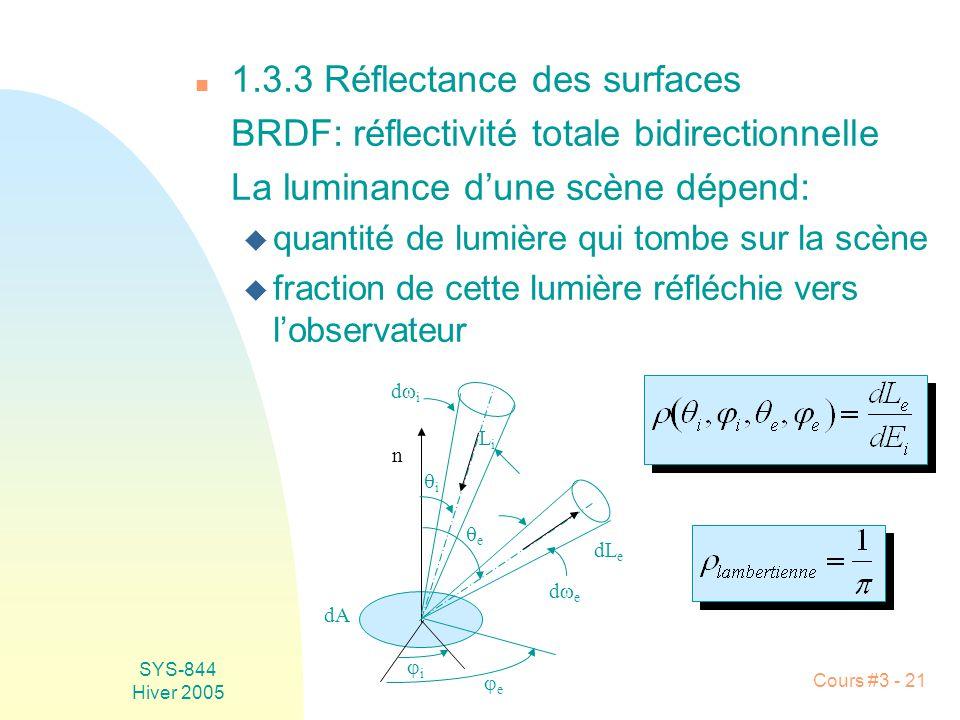 1.3.3 Réflectance des surfaces