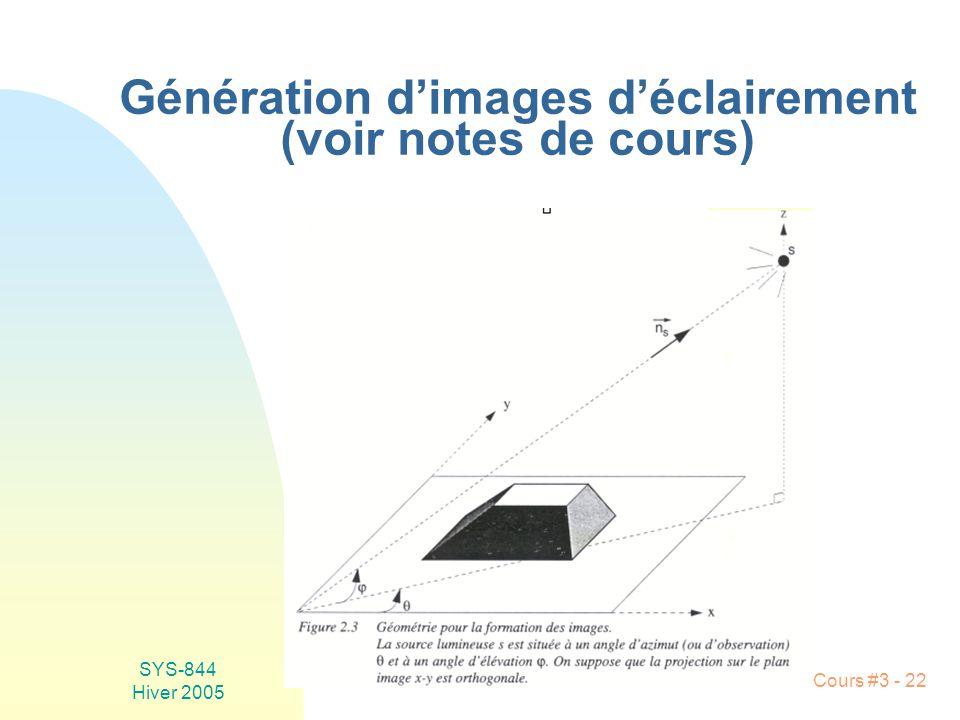 Génération d'images d'éclairement (voir notes de cours)