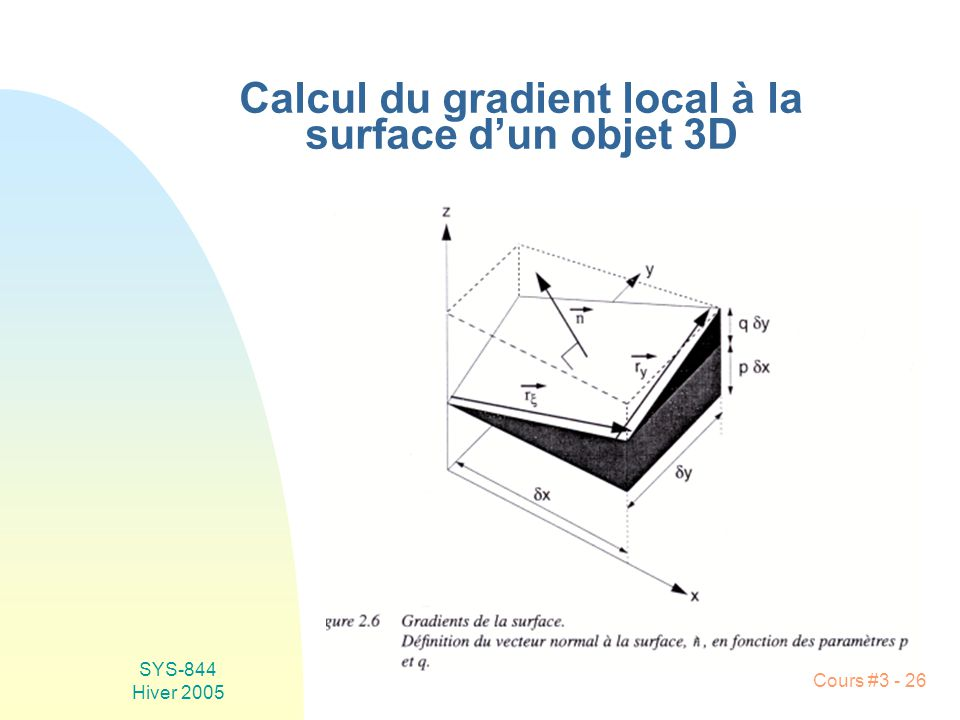 Calcul du gradient local à la surface d'un objet 3D