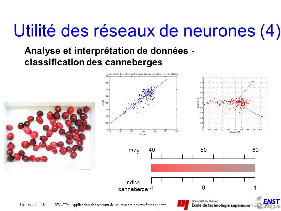 Utilité des réseaux de neurones (4)