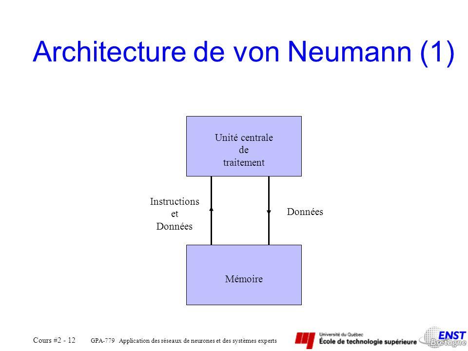 Architecture de von Neumann (1)