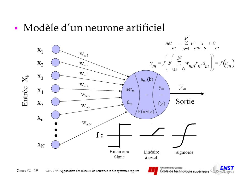 Modèle d'un neurone artificiel