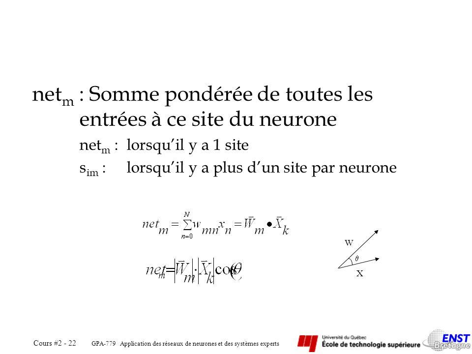 netm : Somme pondérée de toutes les entrées à ce site du neurone