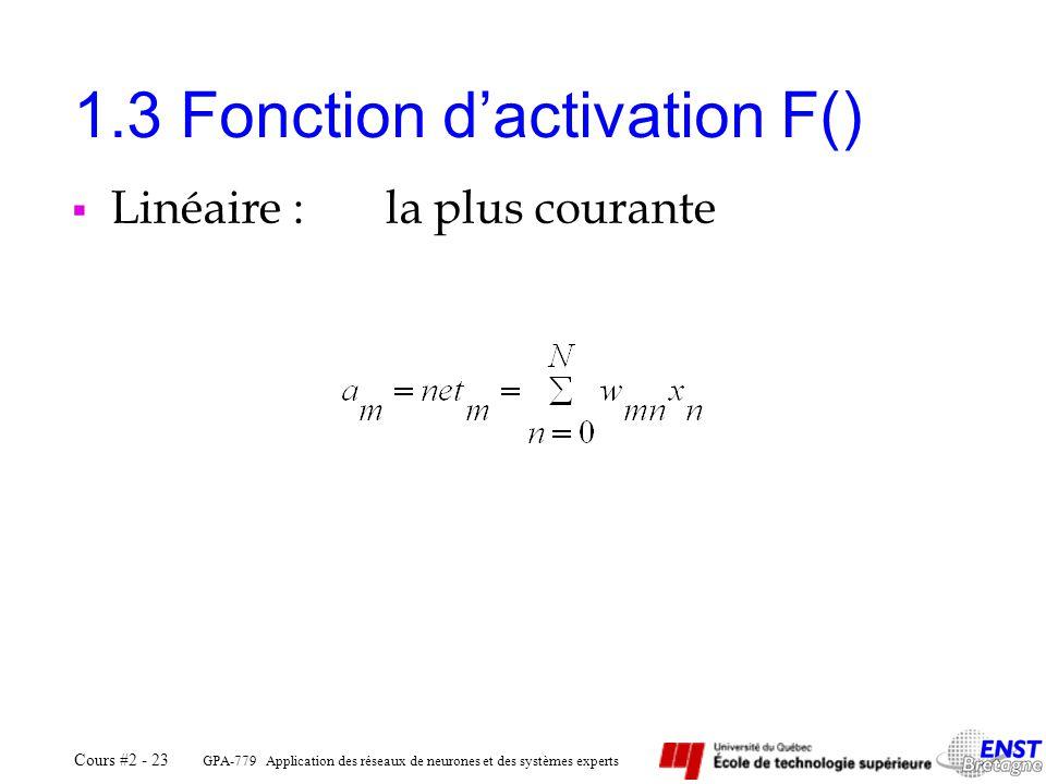 1.3 Fonction d'activation F()