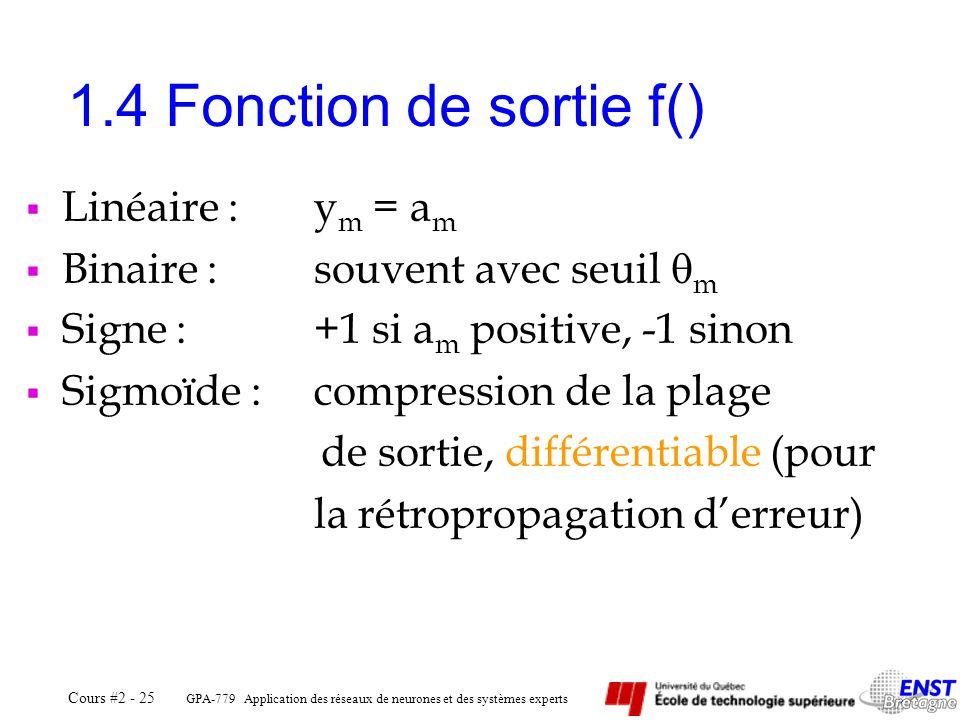 1.4 Fonction de sortie f() Linéaire : ym = am