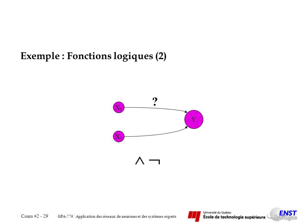 GPA-779 Exemple : Fonctions logiques (2) X1 Y X2   Automne 2003