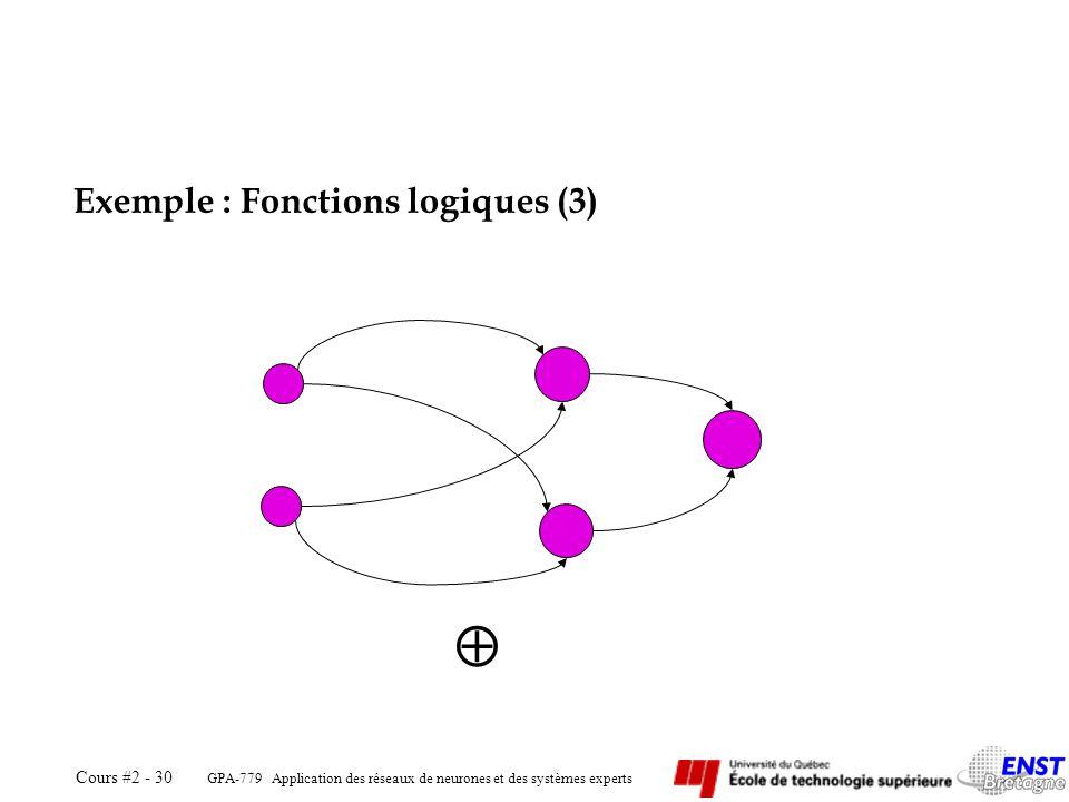 GPA-779 Exemple : Fonctions logiques (3)  Automne 2003