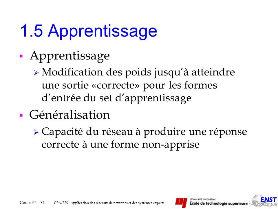 1.5 Apprentissage Apprentissage Généralisation