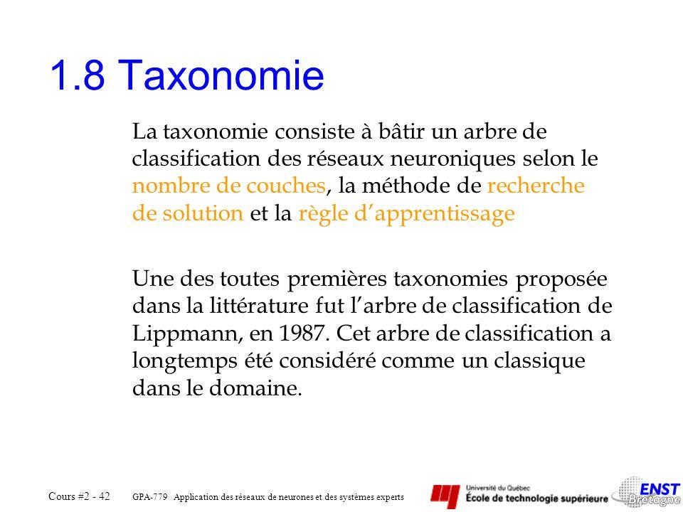 GPA-779 1.8 Taxonomie.