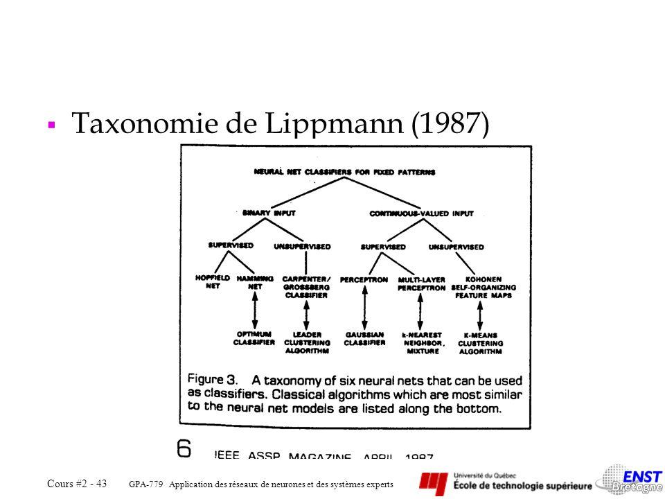 Taxonomie de Lippmann (1987)