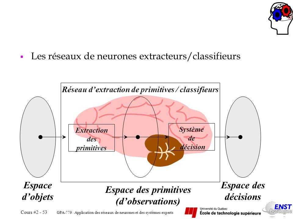 Les réseaux de neurones extracteurs/classifieurs