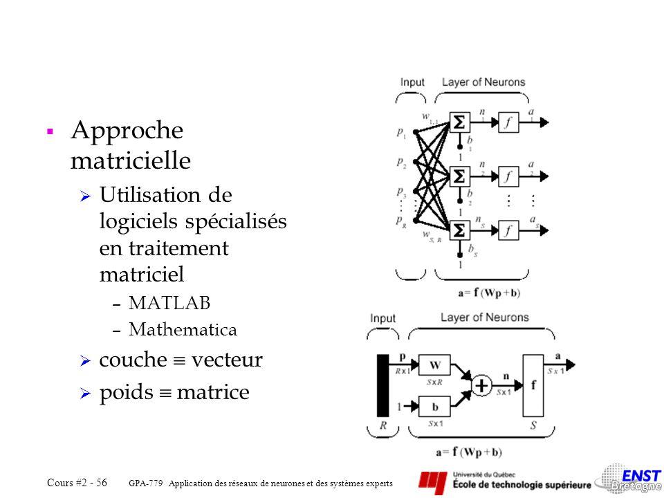 GPA-779 Approche matricielle. Utilisation de logiciels spécialisés en traitement matriciel. MATLAB.