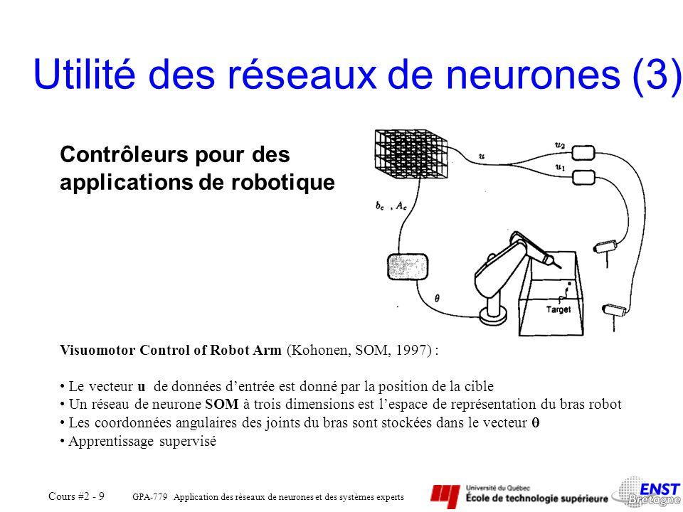 Utilité des réseaux de neurones (3)
