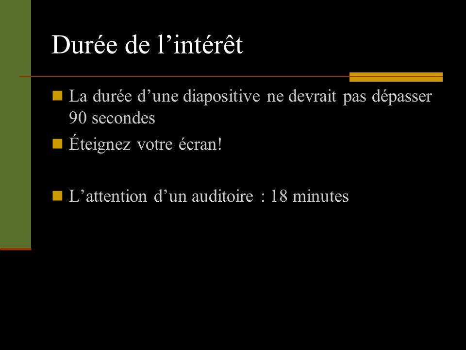Durée de l'intérêt La durée d'une diapositive ne devrait pas dépasser 90 secondes. Éteignez votre écran!