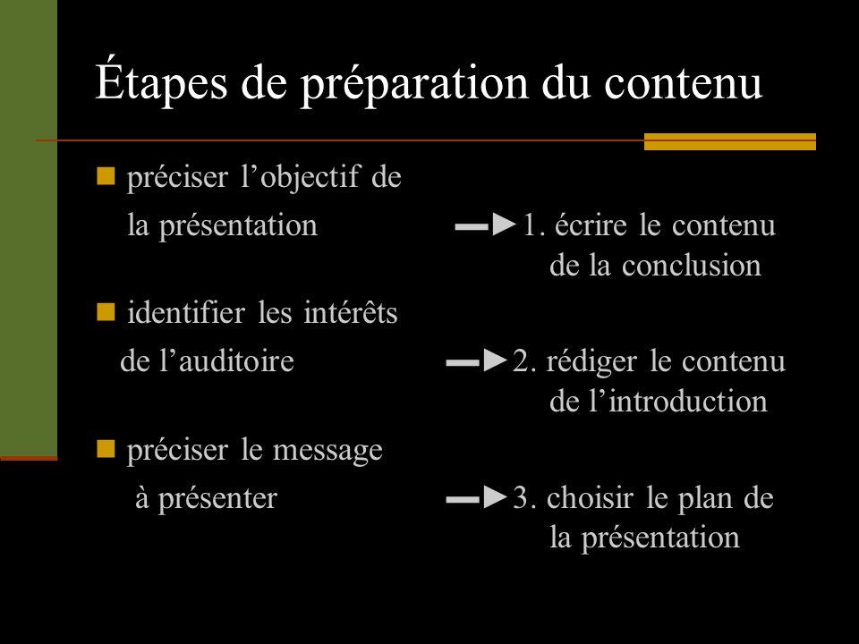 Étapes de préparation du contenu