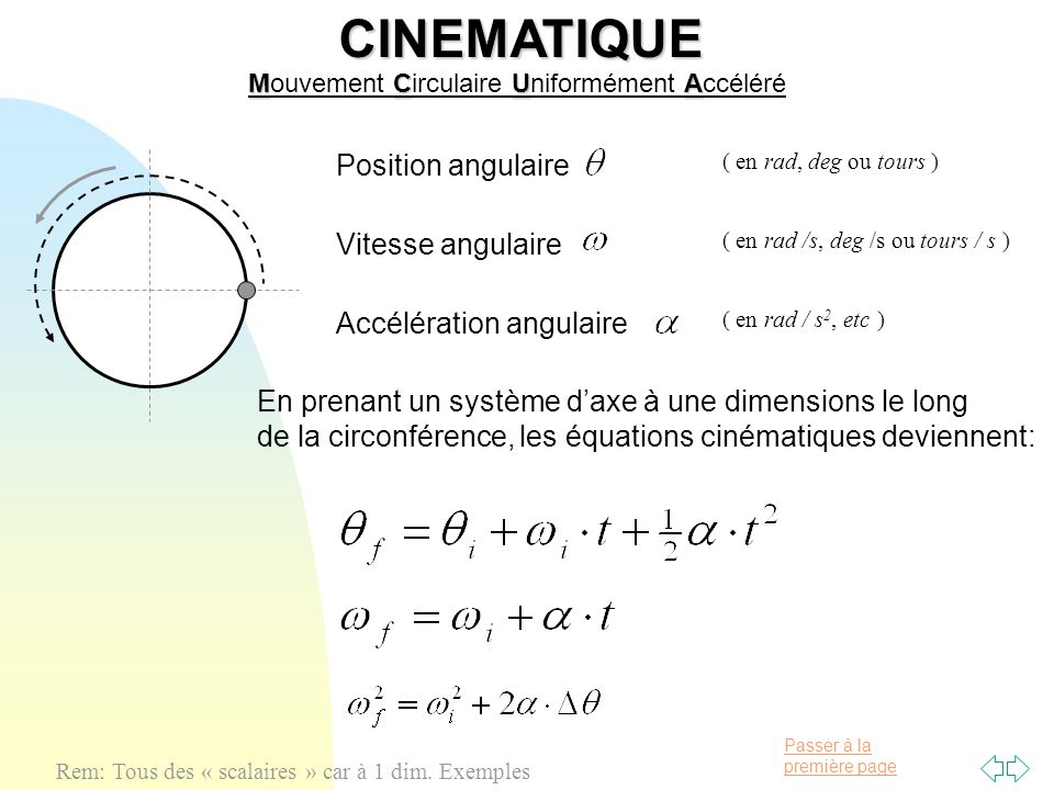 CINEMATIQUE Position angulaire Vitesse angulaire