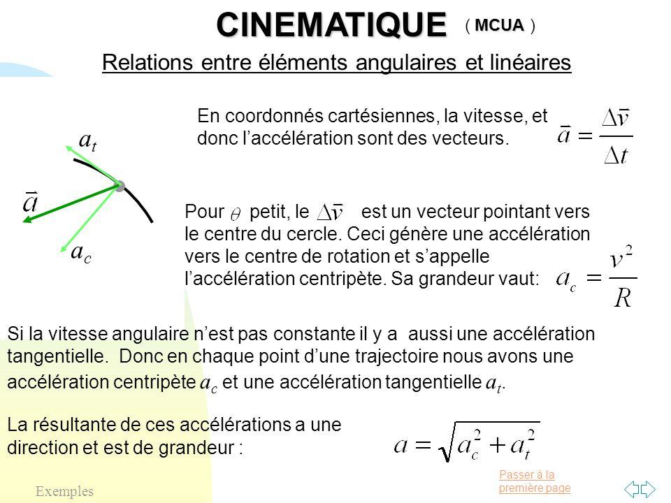 CINEMATIQUE at ac Relations entre éléments angulaires et linéaires