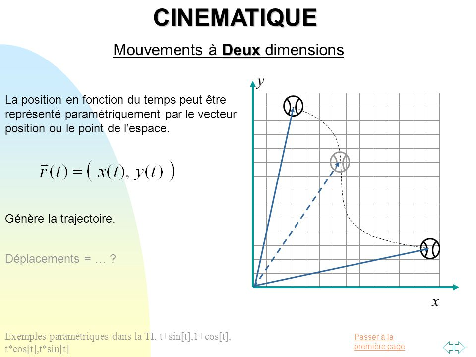 CINEMATIQUE Mouvements à Deux dimensions y x