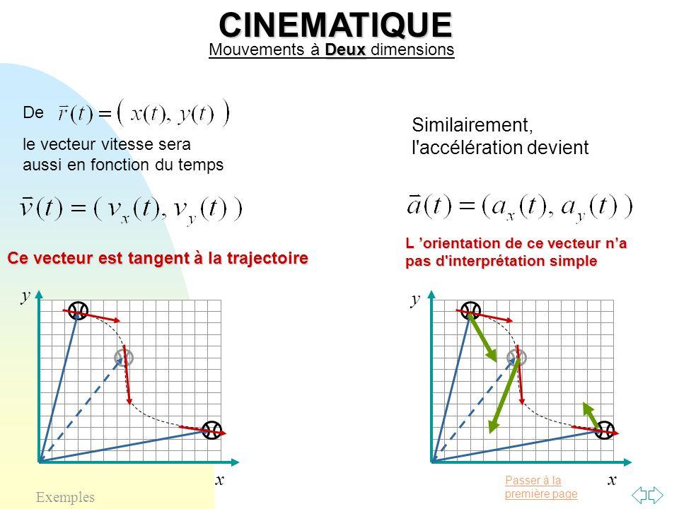 CINEMATIQUE Similairement, l accélération devient x y x y