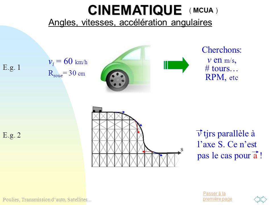 CINEMATIQUE Angles, vitesses, accélération angulaires Cherchons: