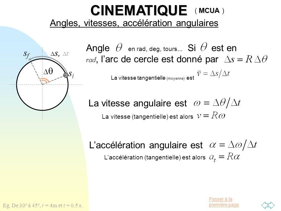 CINEMATIQUE Angles, vitesses, accélération angulaires