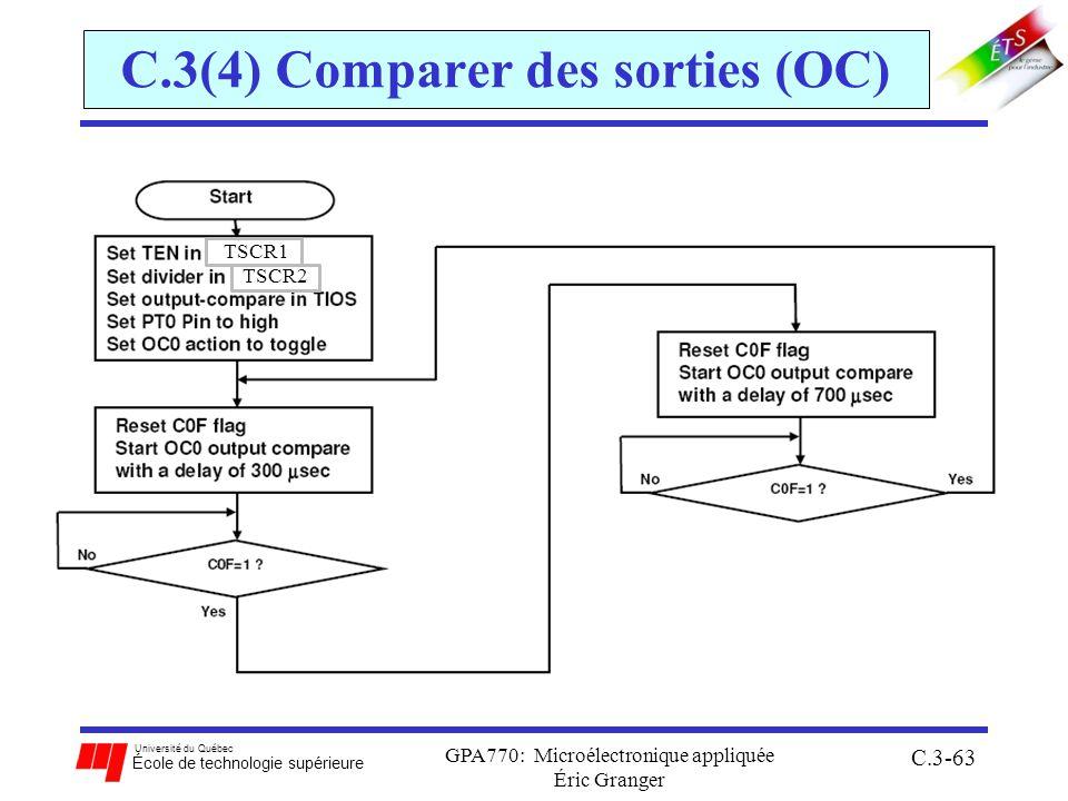 C.3(4) Comparer des sorties (OC)