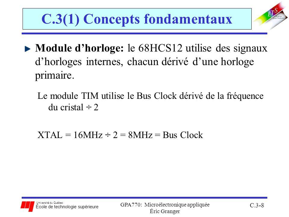 C.3(1) Concepts fondamentaux