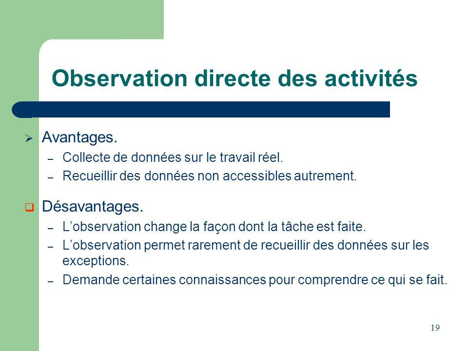 Observation directe des activités