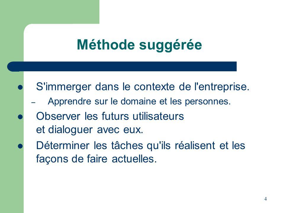 Méthode suggérée S immerger dans le contexte de l entreprise.