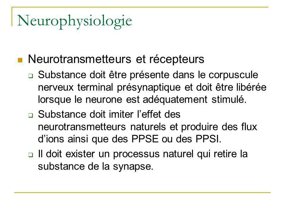 Neurophysiologie Neurotransmetteurs et récepteurs