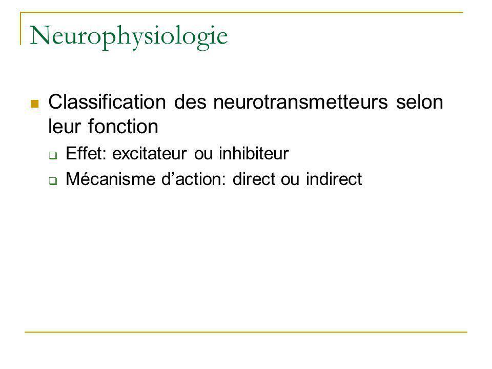 Neurophysiologie Classification des neurotransmetteurs selon leur fonction. Effet: excitateur ou inhibiteur.