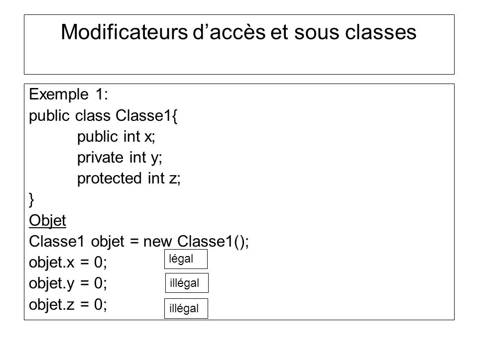 Modificateurs d'accès et sous classes