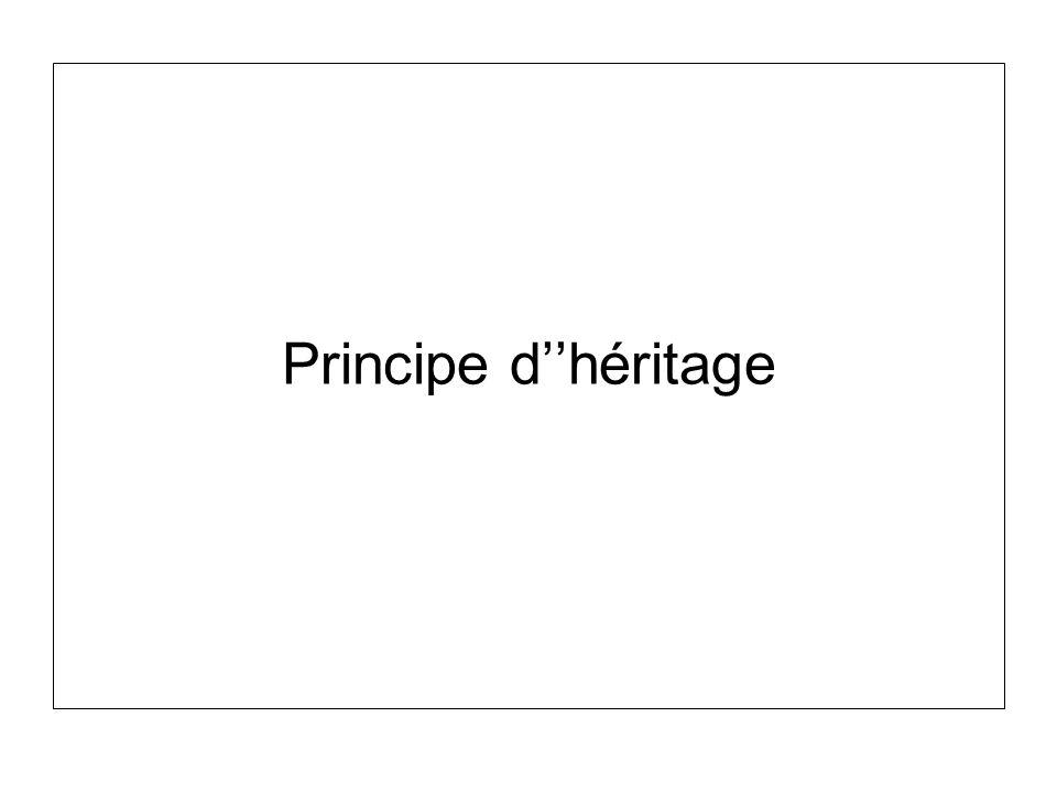 Principe d''héritage