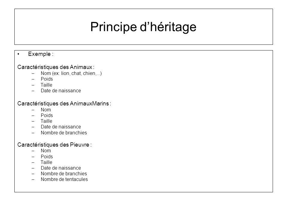Principe d'héritage Exemple : Caractéristiques des Animaux :