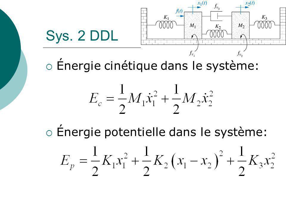 Sys. 2 DDL Énergie cinétique dans le système: