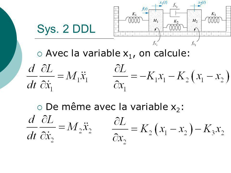 Sys. 2 DDL Avec la variable x1, on calcule: