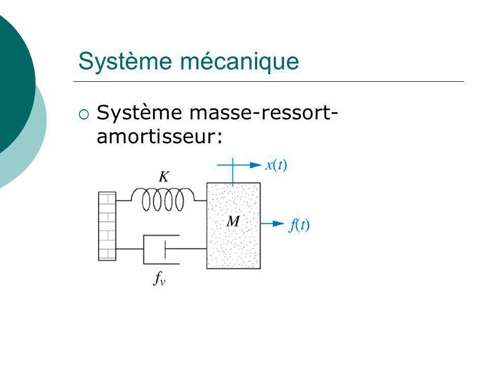 Système mécanique Système masse-ressort-amortisseur: