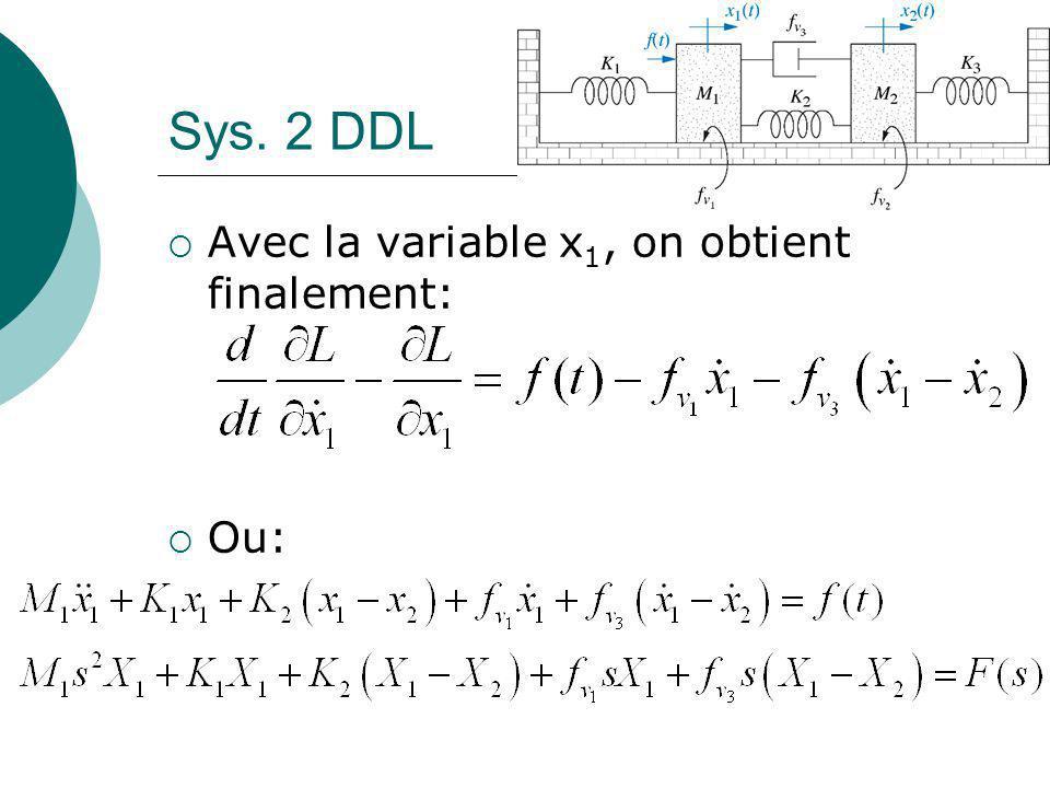 Sys. 2 DDL Avec la variable x1, on obtient finalement: Ou:
